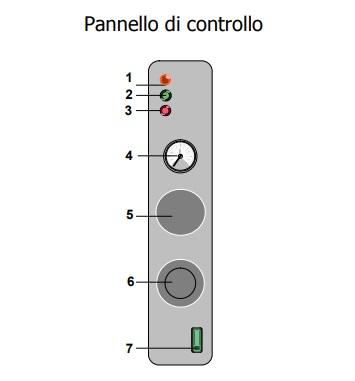 STERILIZZATRICE A SECCO - 21 LITRI - DOPPIO TERMOSTATO - Gima Mod. Gimette