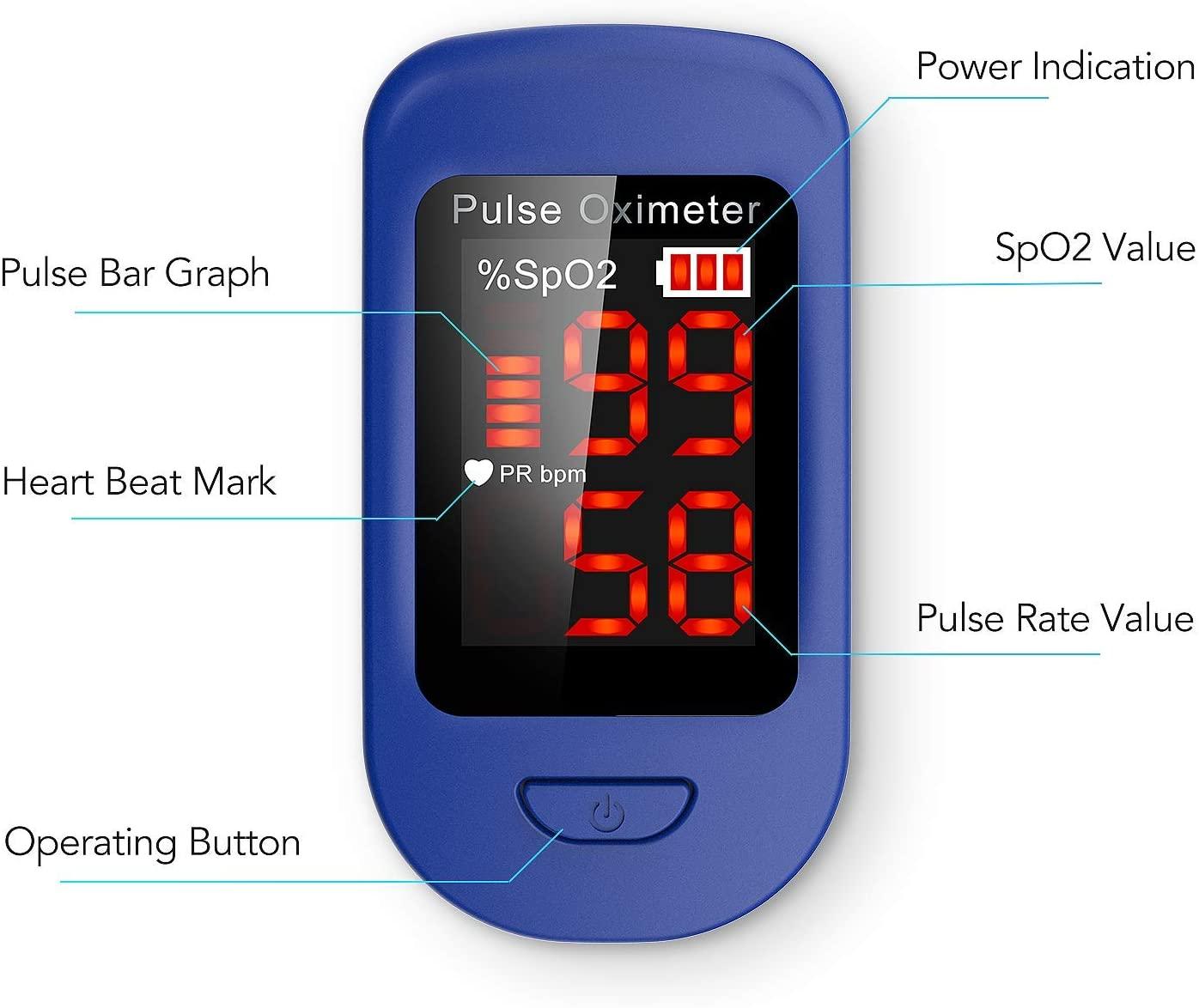 78005700-Pulsossimetro-funzioni