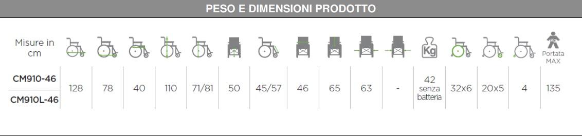 DIMENSIONI-PESO-CM910
