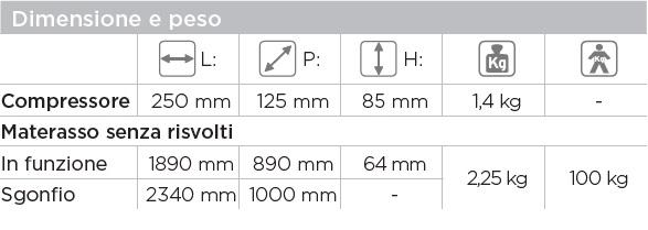 LAD662-Dimensioni-peso