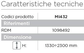 MI432-caratteristiche