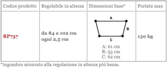 RP737-dimensioni-peso