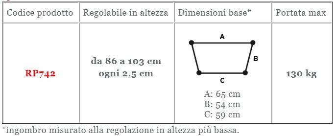 RP742-DIMENSIONI.jpg