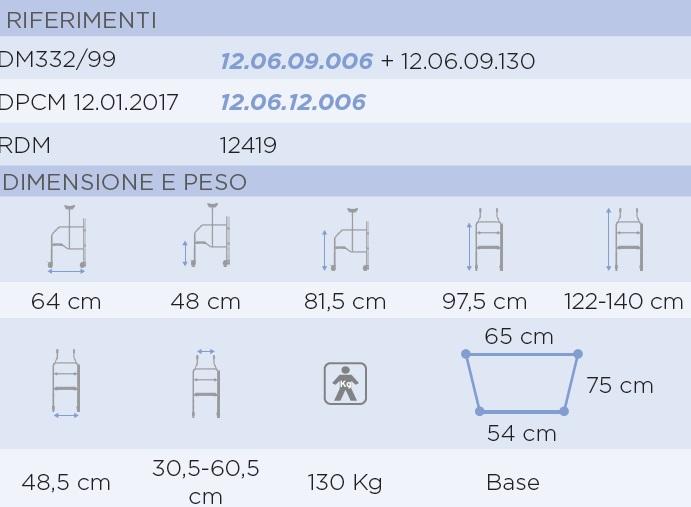 RP755F-dimensioni-peso