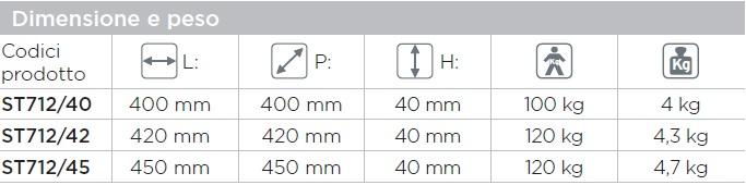 ST712-45-DIMENSIONE-peso