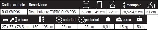 Topro-olympos-deambulatore-rollator-dimensione.