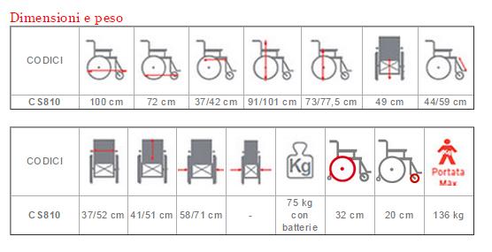 cs810-dimensioni-peso