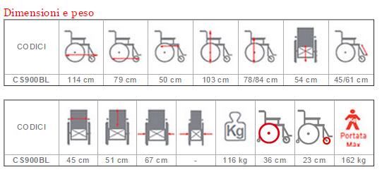 dimensioni-peso-cs900