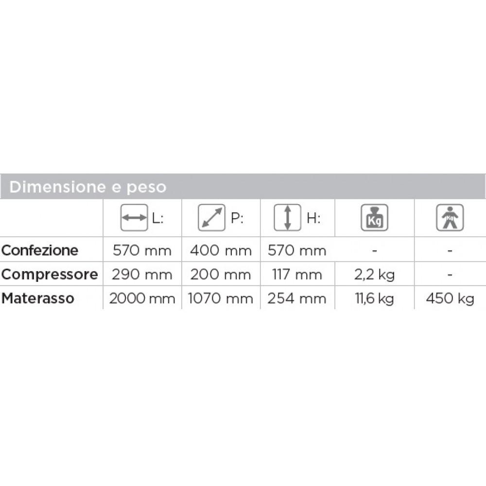 Materassi Antidecubito Levitas.Kit Antidecubito Procare Bariatrico H 25 4 Cm Piaghe Iv Stadio