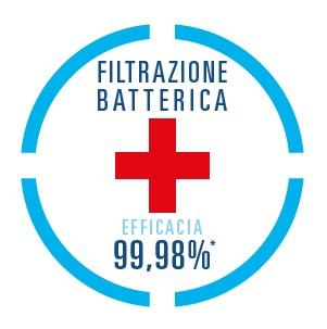 filtrazione-batterica