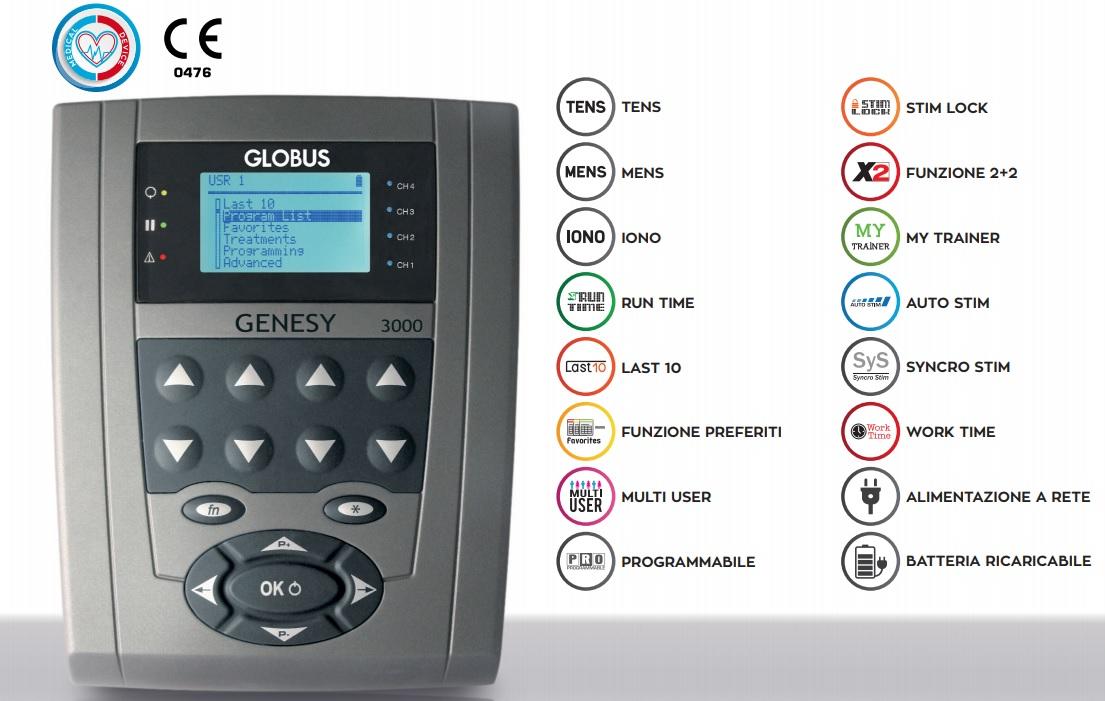 genesy-3000-funzioni-speciali