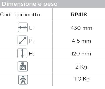 rp418-dimensione-peso.jpg