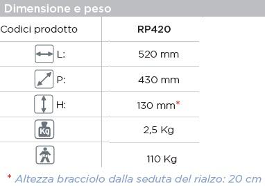 rp420-dimensione-peso.jpg