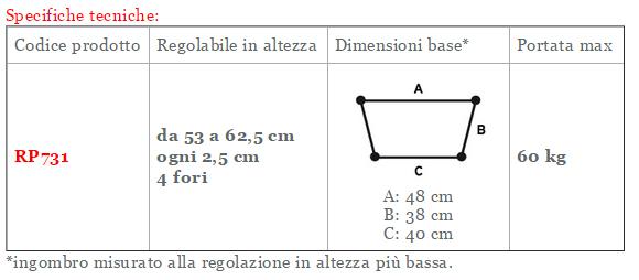 Deambulatore-RP731-Moretti-dimensioni