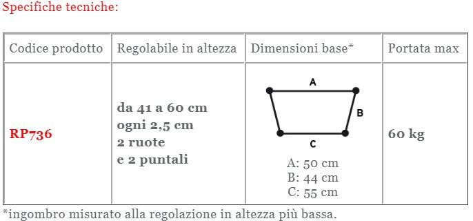 rp736-dimensioni.jpg