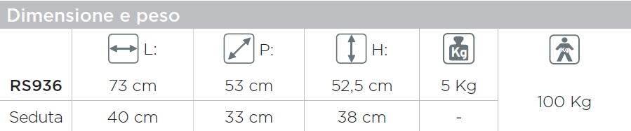 SEDILE PER VASCA DA BAGNO GIREVOLE - Dim. 73x53x52,5 cm